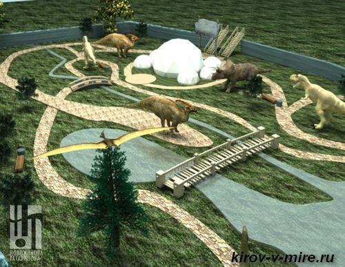 Динозавры на Вятке