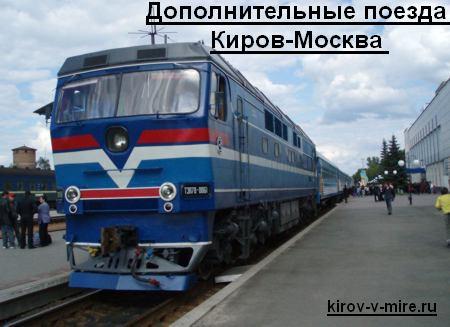 Дополнительные поезда Киров-Москва